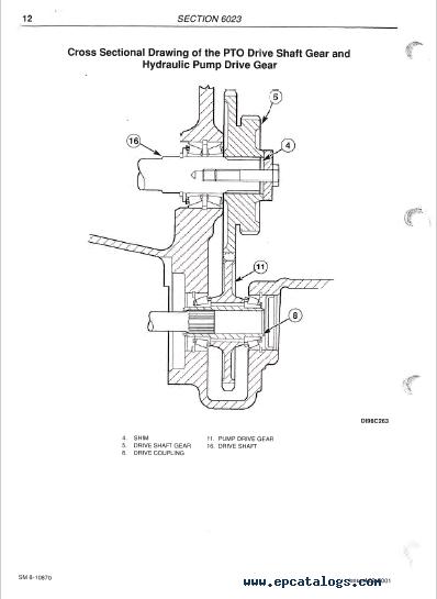 McCormick MC95 MC105 MC115 MC120 MC135 Tractors PDF