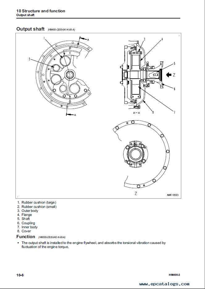 Komatsu Dump Truck HM400-3 Shop Manual Download