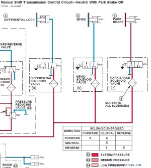 John Deere backhoe loaders 310SE315SE Technical Manual Download