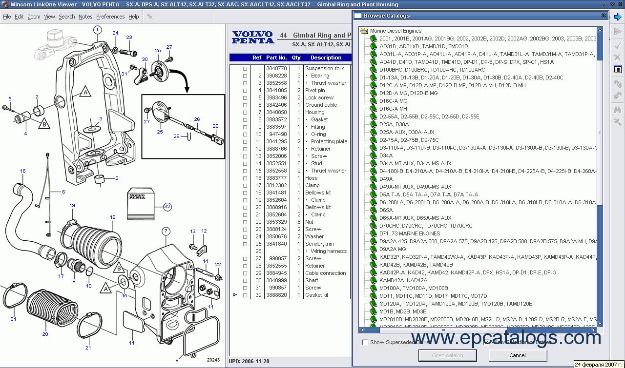 hight resolution of volvo trucks vin number diagram wiring diagram services u2022 volvo wiring schematic 780 2013 volvo