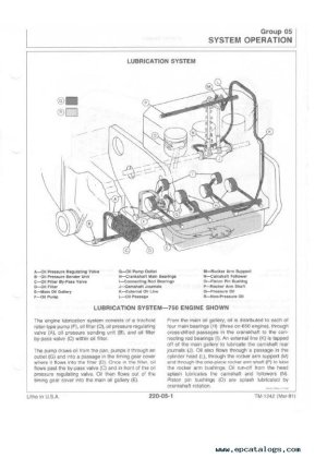 John Deere 650 & 750 Tractors Technical Manual PDF