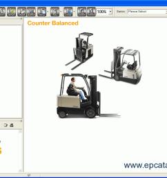 repair manual crown parts service resource tool 1 [ 1232 x 844 Pixel ]