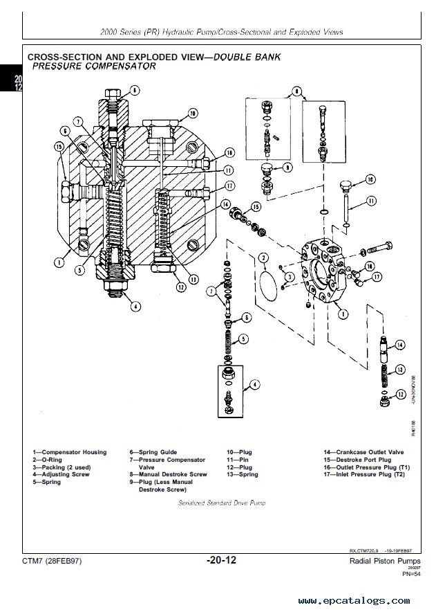 John Deere Radial Piston Pumps CTM7 PDF