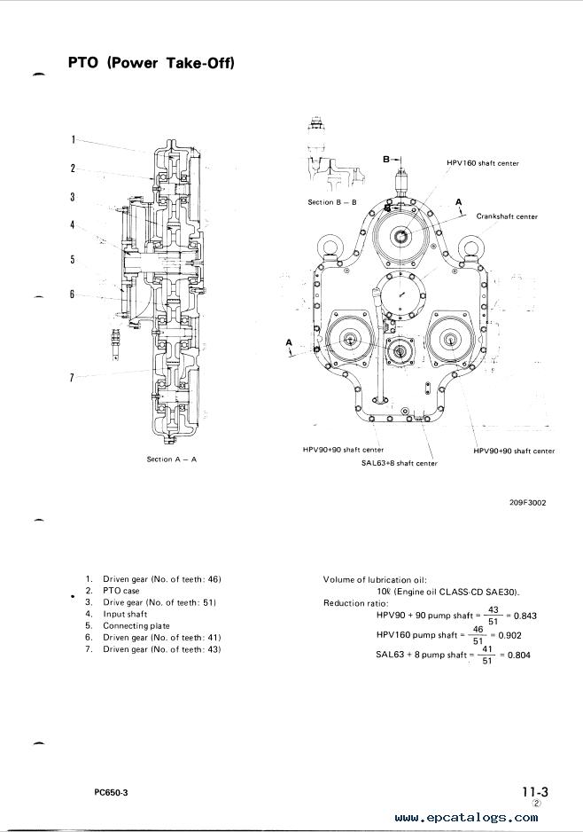 Komatsu Excavator PC650/LC-3, PC650SE-3 Manual PDF