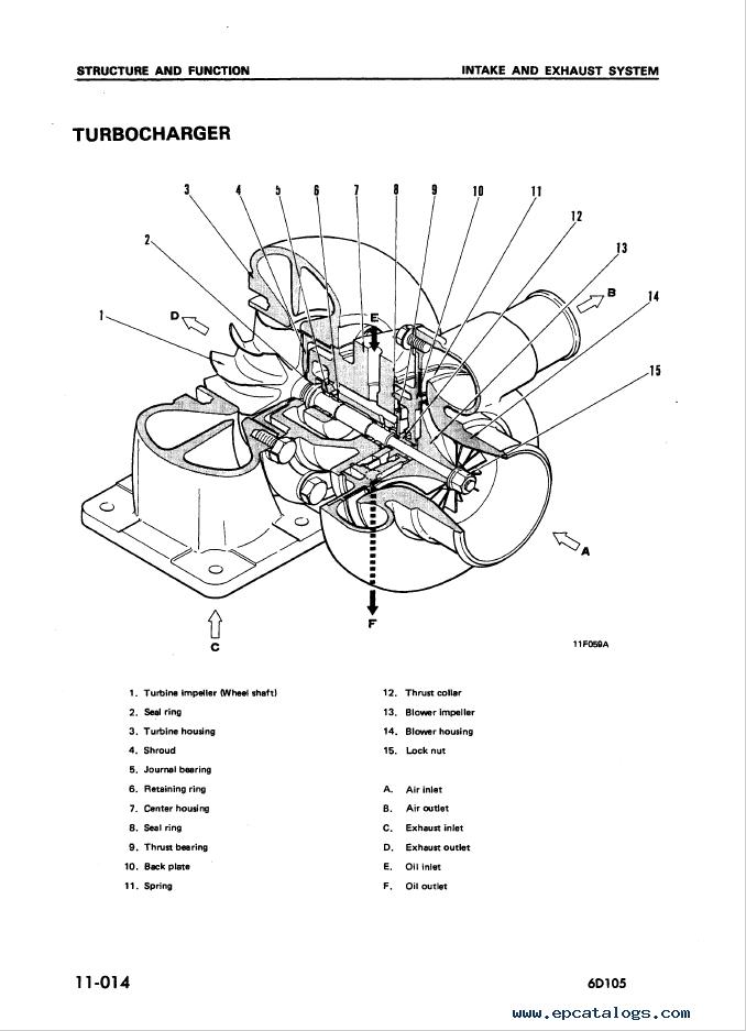 Komatsu Engine 6D105 Series Shop Manual PDF Download