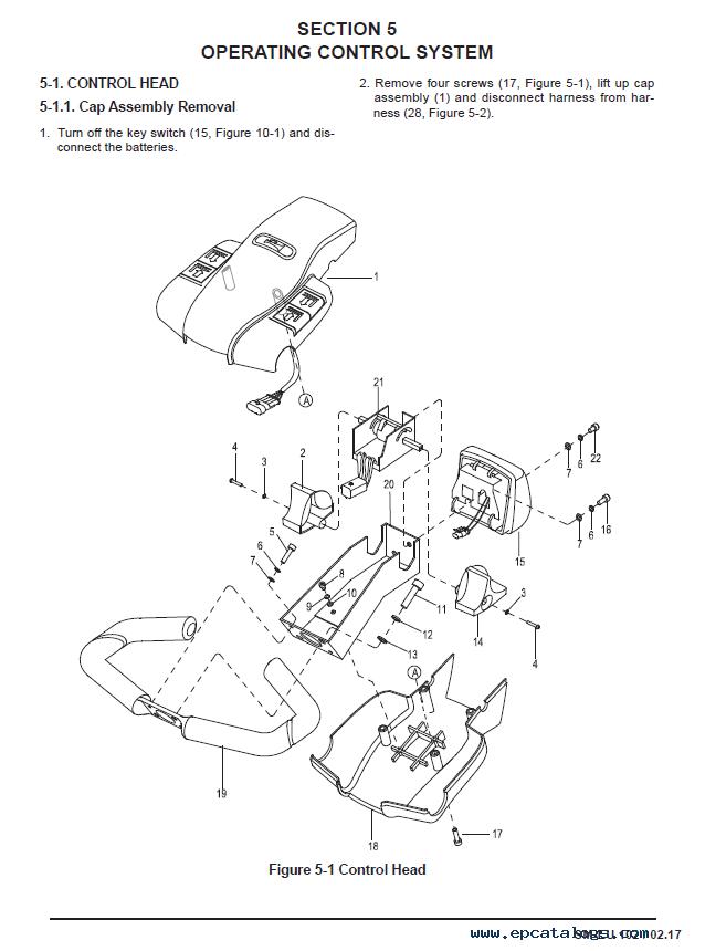 Clark Electric Pallet Truck WPX20 PDF Service Manual