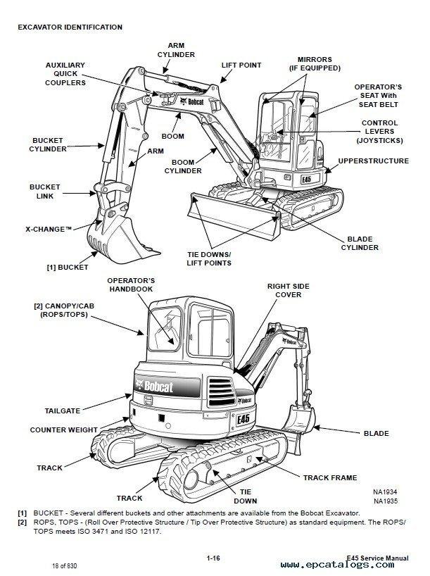 Bobcat E45 Compact Excavator Service Manual PDF