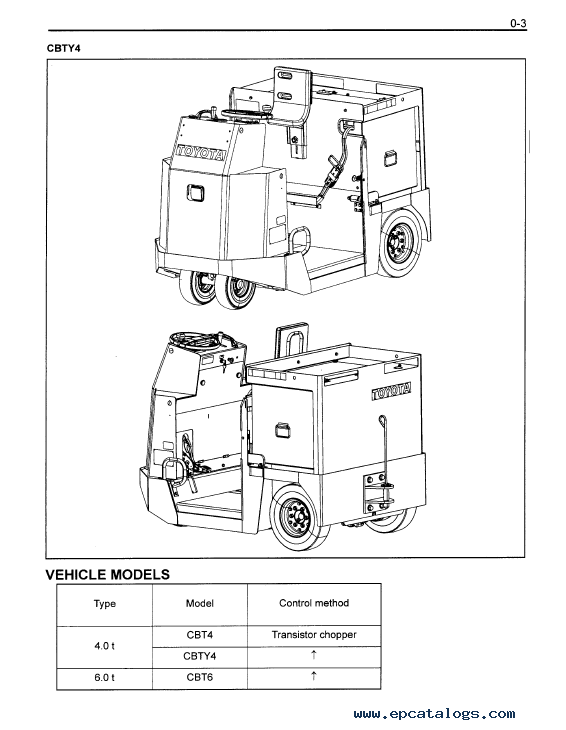 toyota forklift seat diagrams manual