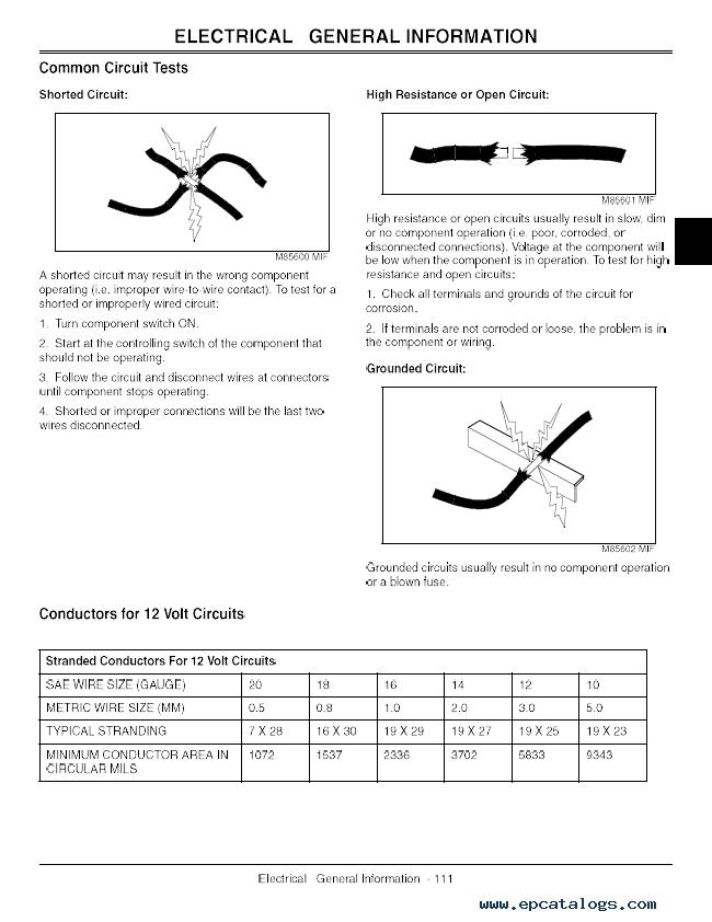 john deere x495 x595 garden tractors tm2158 techical manual pdf?resize=650%2C842&ssl=1 x320 spark plug wire harness spark plug wire coil, spark plug spark plug wire harness at reclaimingppi.co