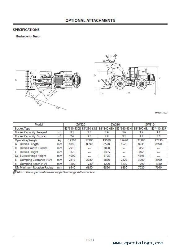 Hitachi Wheel Loader ZW 220/250/310 Operator's Manual PDF