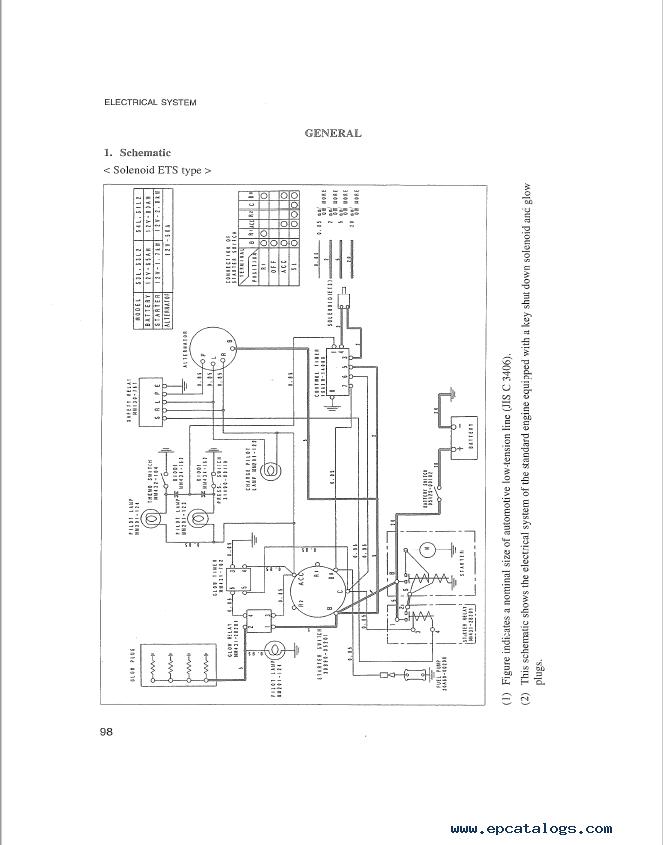 McCormick CT28 CT36 Series Tractors Service Manual PDF