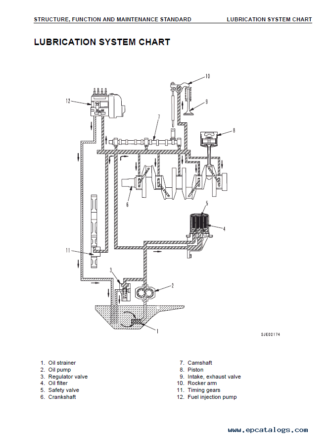 Komatsu Diesel Engine 95-3 series Shop Manual PDF