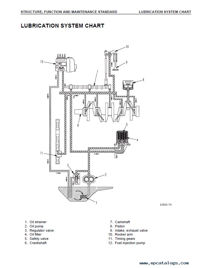 Komatsu Diesel Engine 95-3 series Shop Manual PDF