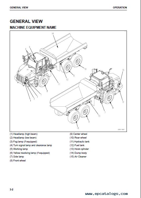 Komatsu Articulated Dump Truck HM300-5 Operation PDF