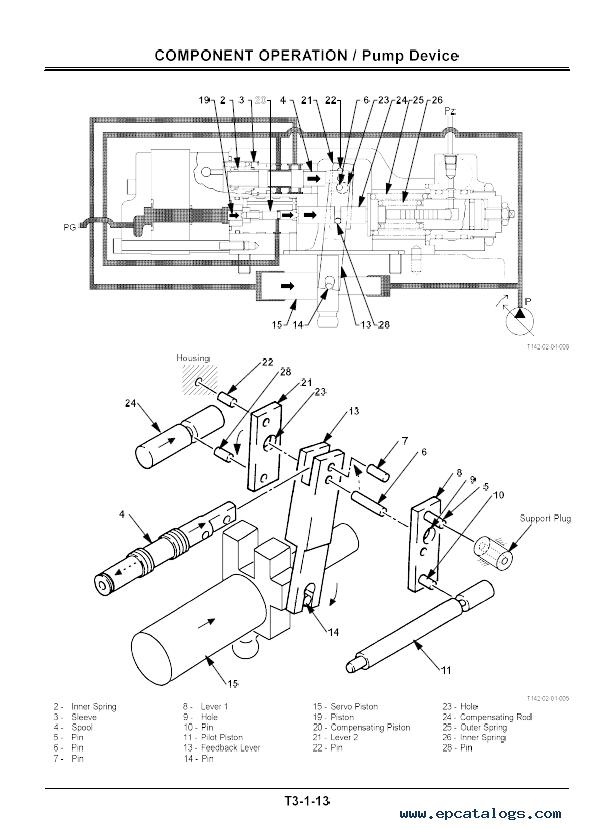 Hitachi EX1100-3 Excavator Technical Manual PDF