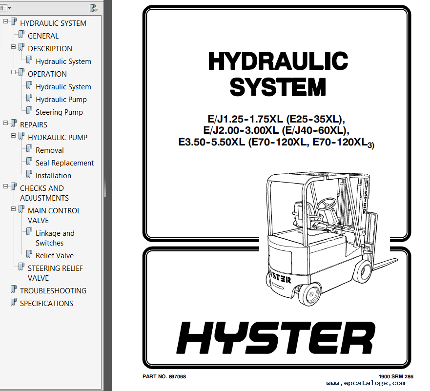 Hyster Class1 For C098 Motor Rider Trucks PDF Manual Download