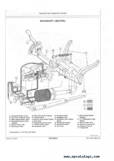 Wiring Database 2020: 26 John Deere 2 Cylinder Engine Diagram