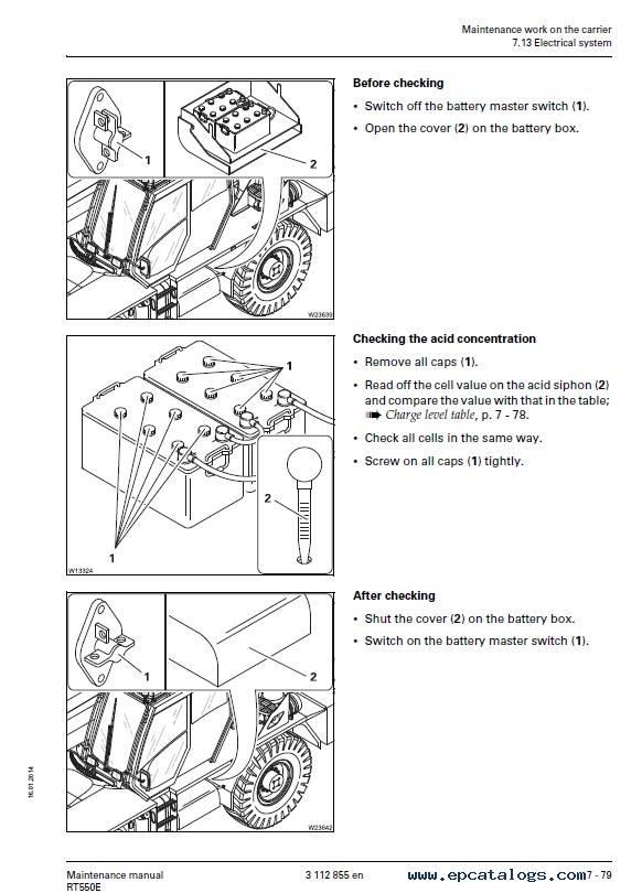 Download Grove Crane RT550E Maintenance Manual PDF