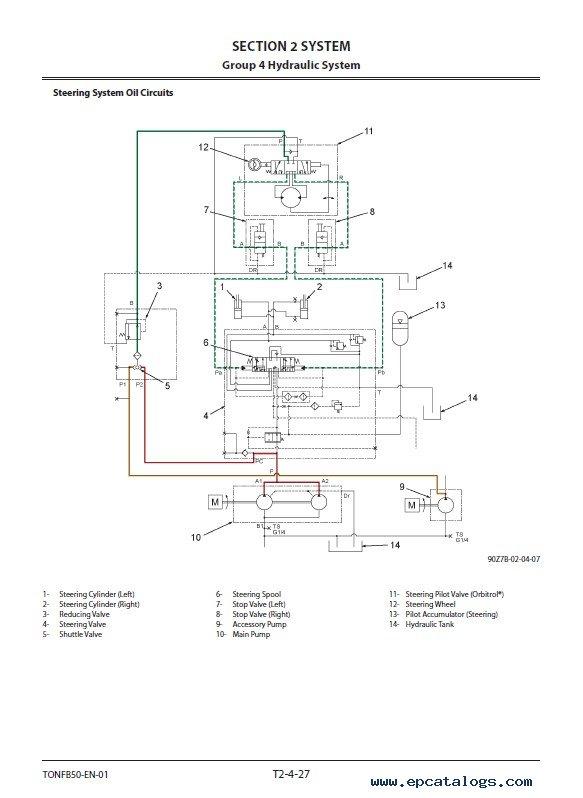 Hitachi Wheel Loader ZW310-6 Operational Principle PDF