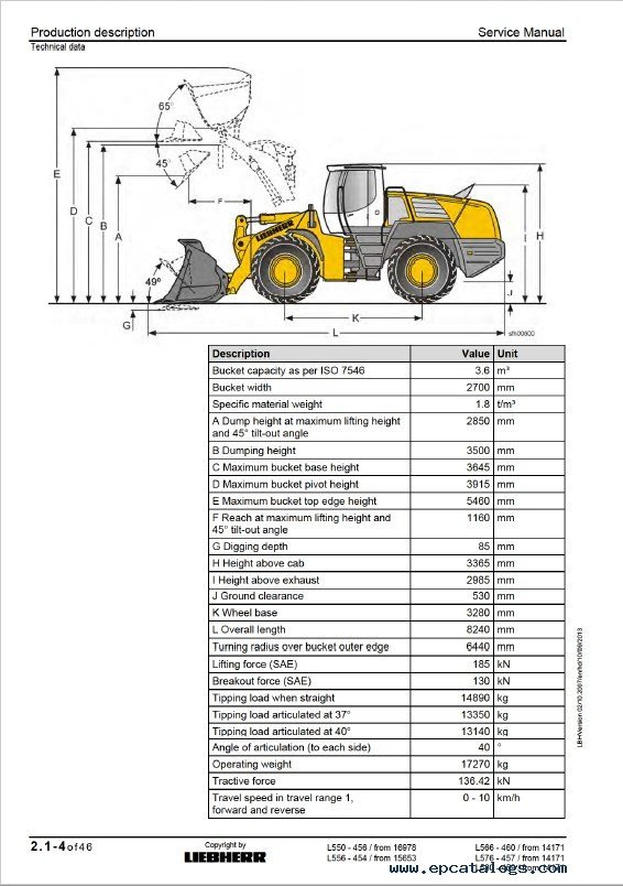 Liebherr L550-L580 2plus2 Wheel Loader Service Manual PDF