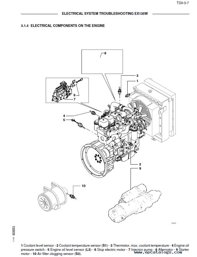 Fiat Hitachi Excavators EX135W PDF Workshop Manual Download