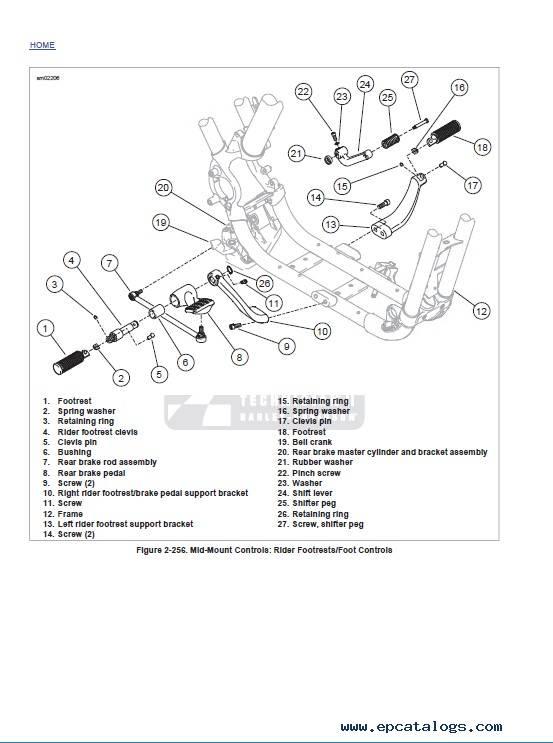 Harley Davidson Sportster 2009 Diagnostic Service Manuals