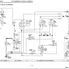 John Deere 3020 Wiring Diagram Pdf Sony Mex Bt2900 For Sabre – Readingrat.net