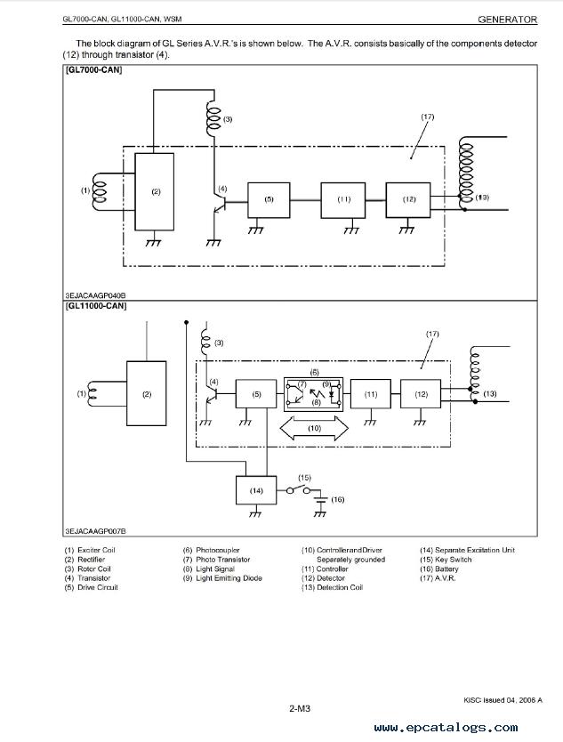 diesel generator control panel wiring diagram 07 gsxr 600 headlight kubota gl7000/11000-can workshop pdf