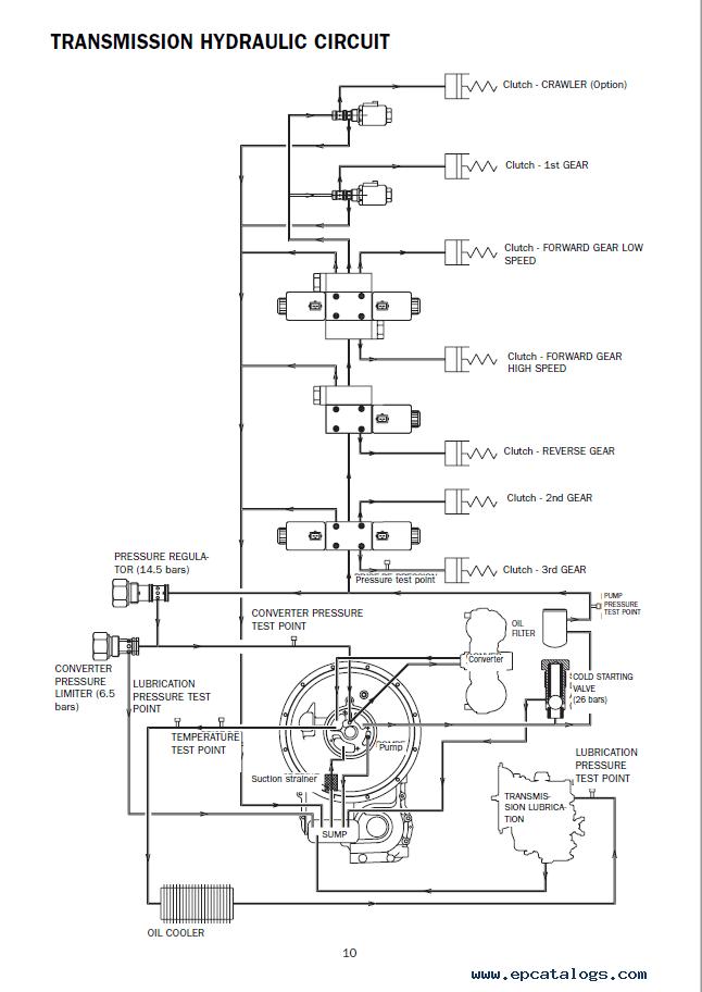 Manitou Gear Box Serie PG 115 Repair Manual PDF Download