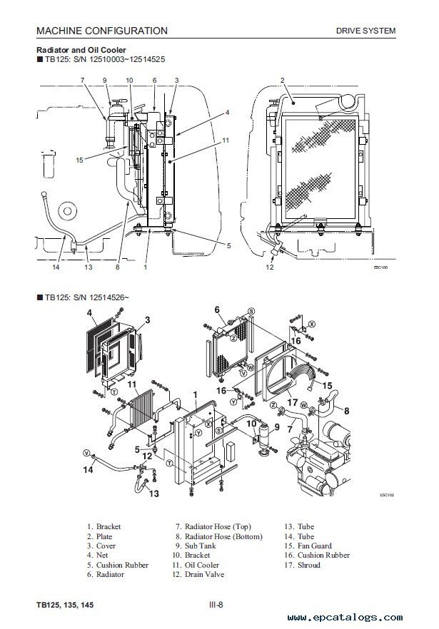 Takeuchi Excavator TB125 TB135 TB145 Manual PDF Download