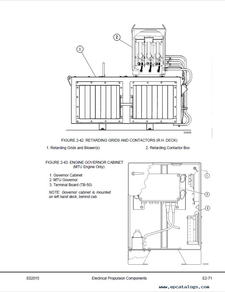 Komatsu Dump Truck 830E Set of Shop Manuals Download
