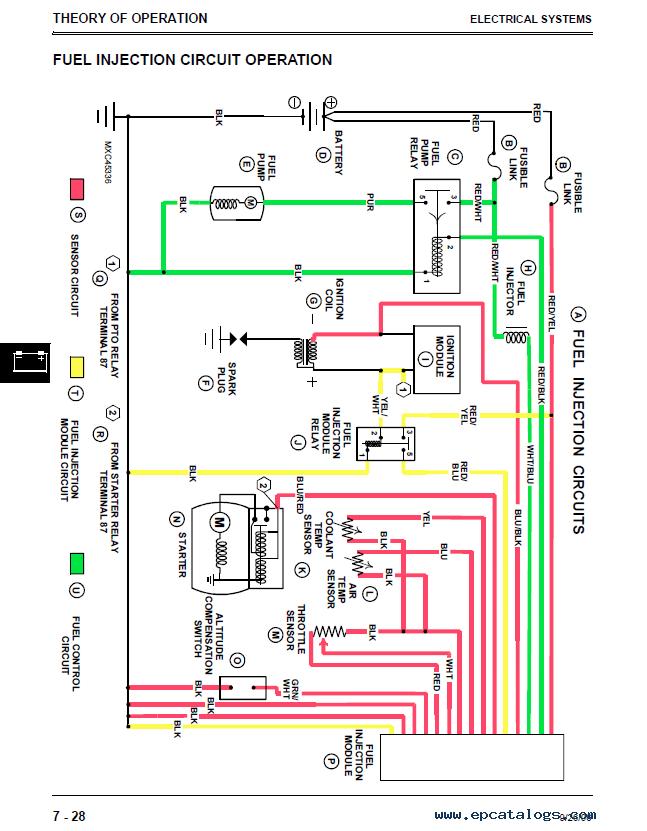 4020 john deere ignition wiring diagram john deere 2040