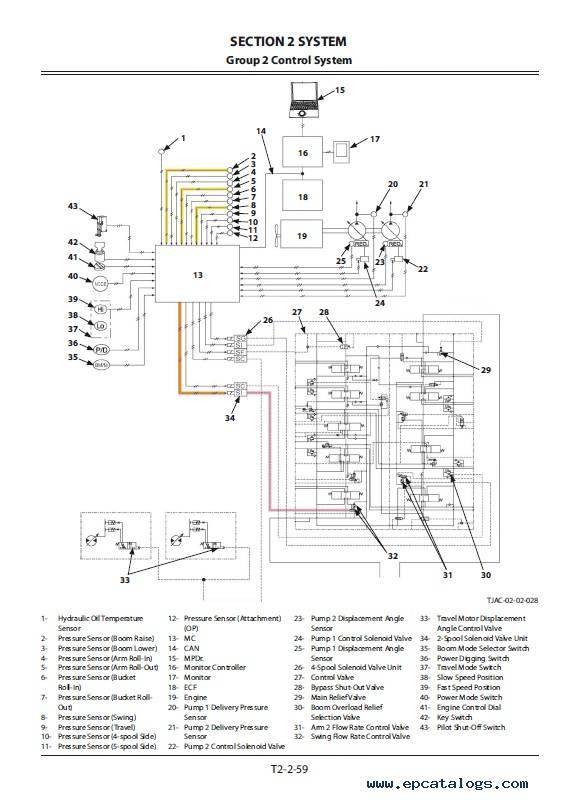 Hitachi Excavator ZX470H GI Operational Principle PDF