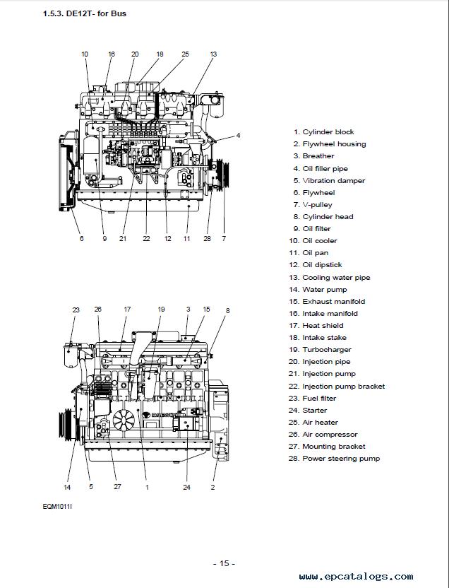Daewoo Doosan DE12/T/TI/TIS Diesel Engine PDF Manual