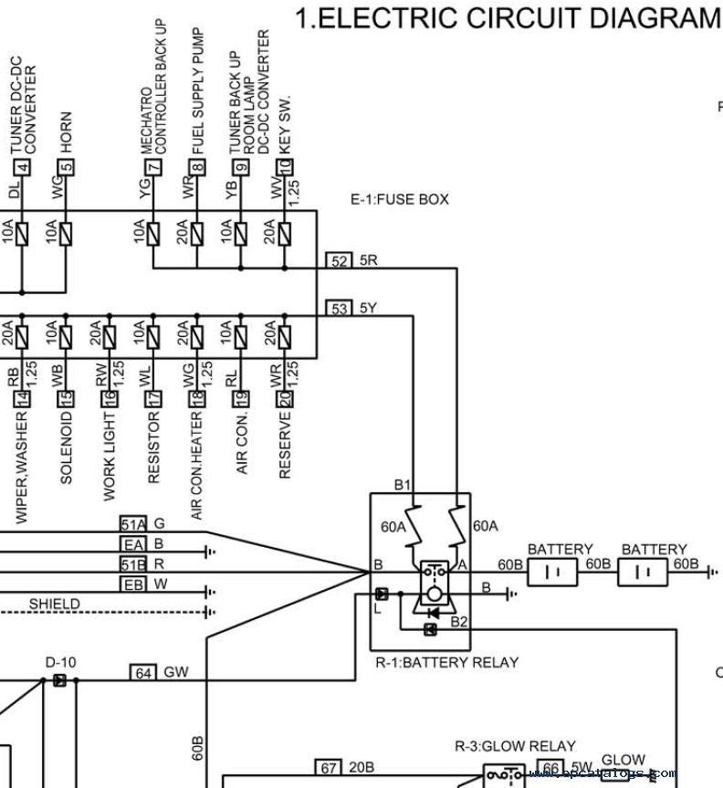 Fiat Kobelco E235SR Evolution Workshop Manual PDF