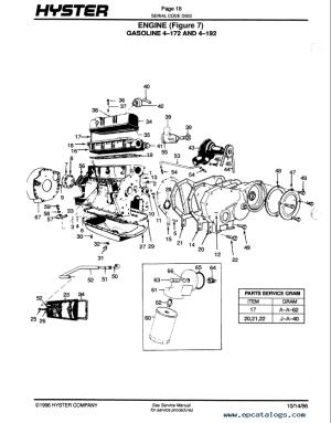 Hyster Challenger H30405060H Forklifts Service Manuals PDF