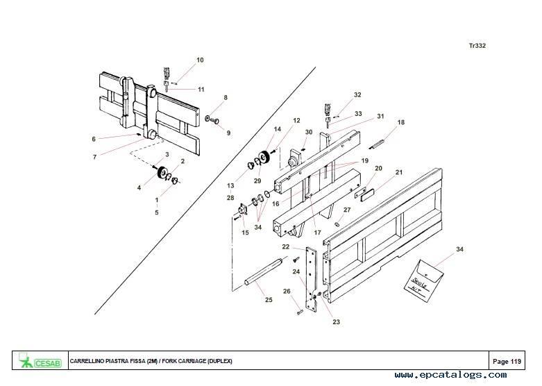 Download Cesab Forklifts Blitz 412 Spare Parts Catalog PDF