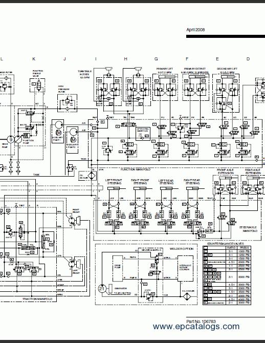 wiring jlg diagram 4933080