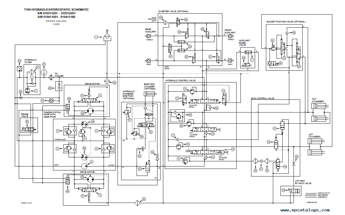 Bobcat t200 wiring diagram roto phase wiring diagram Bobcat Skid Steer Hydraulic Diagram Bobcat 753 Electrical Diagram Bobcat S250 Parts Diagram