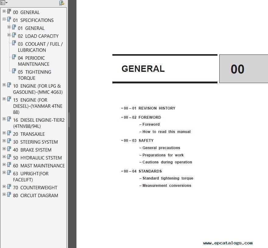 Clark SM687 Service Manual PDF