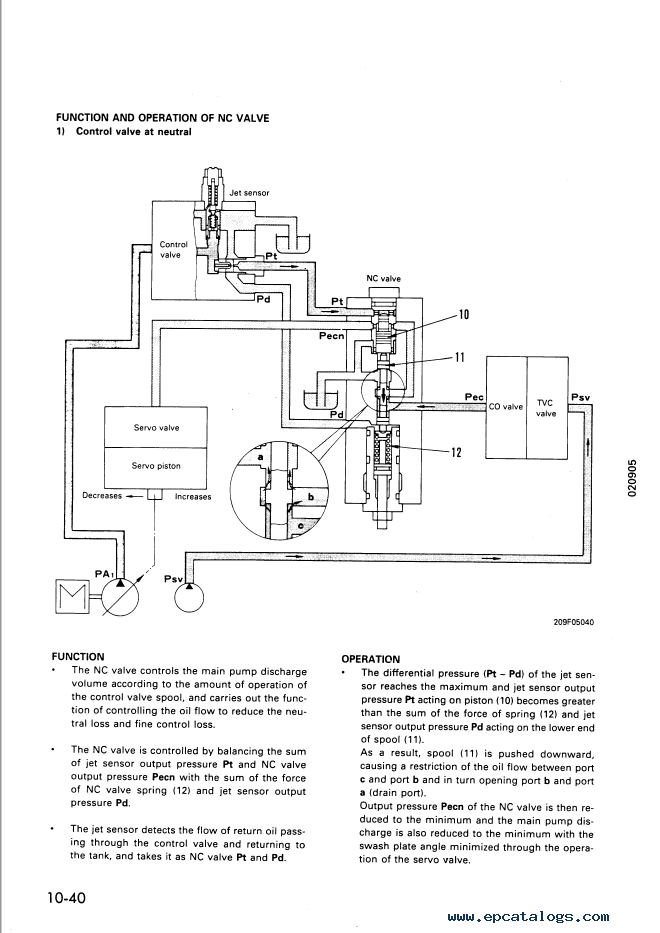Komatsu Excavator PC650-5, PC710-5 Shop Manual PDF