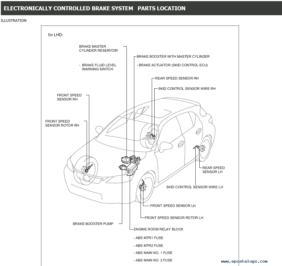 Lexus CT200h Service Manual 2013 Download