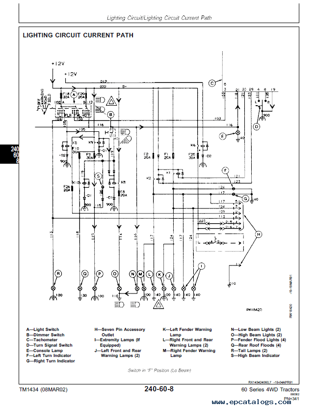 4 Wire Tachometer Wiring Diagram John Deere 8560 8760 8960 Tractors Operation Tests Tm1434