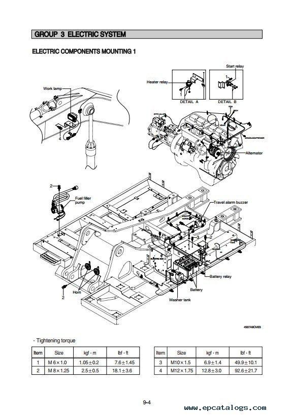 Hyundai R450LC7A, R500LC-7A Crawler Excavator Repair