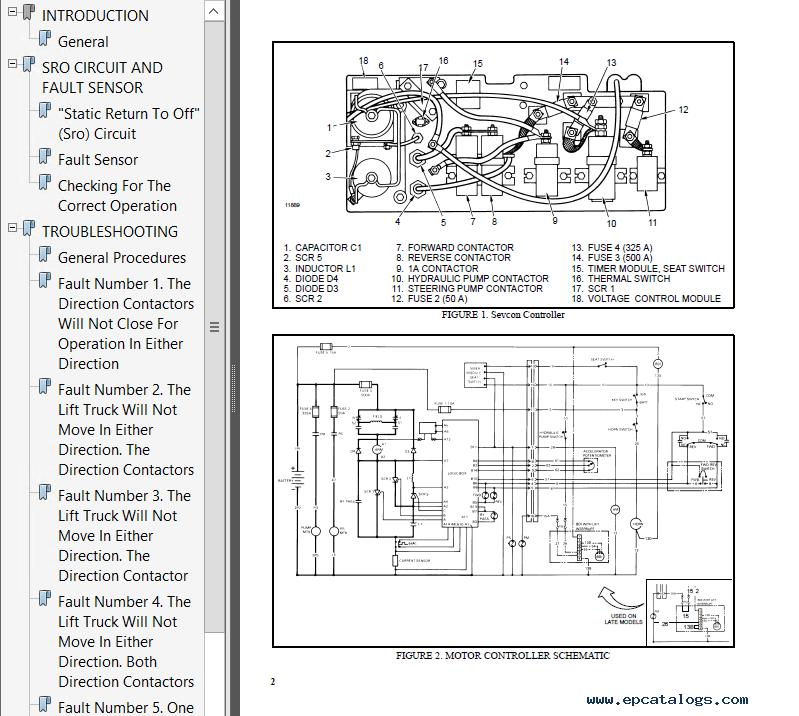 Hyster Class 1 A203 (A1.00-1.50Xl Europe) PDF Manual