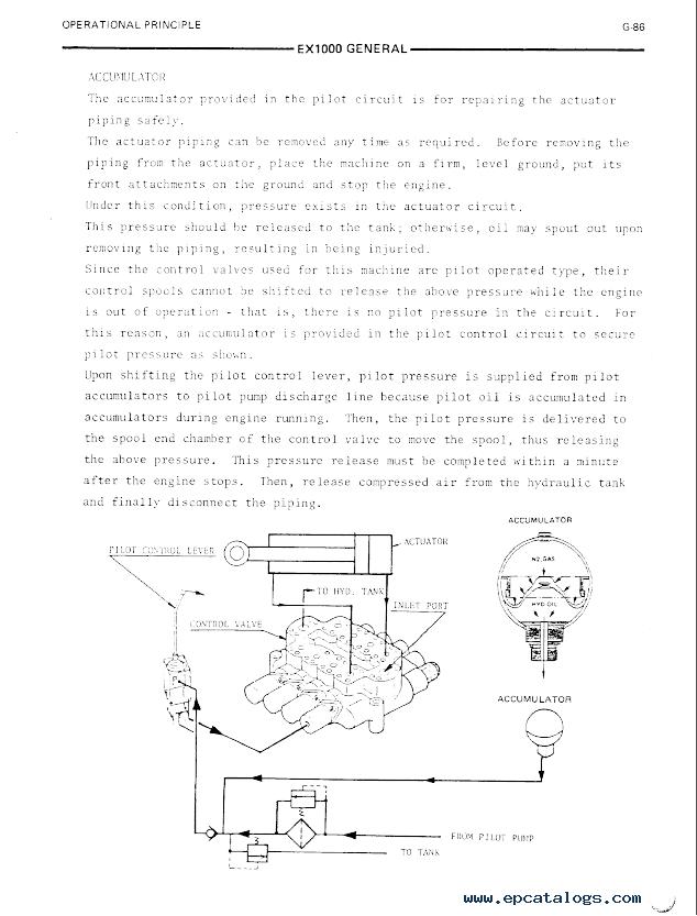 Beko Fz601 Manual