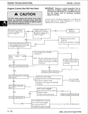 John Deere LT133, LT155, LT166 Lawn Tractors Repair Manual PDF