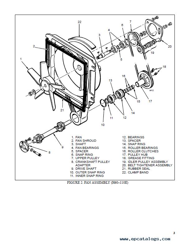 Hyster Class 4 C004 S3.00-5.50E Europe Engine Trucks PDF