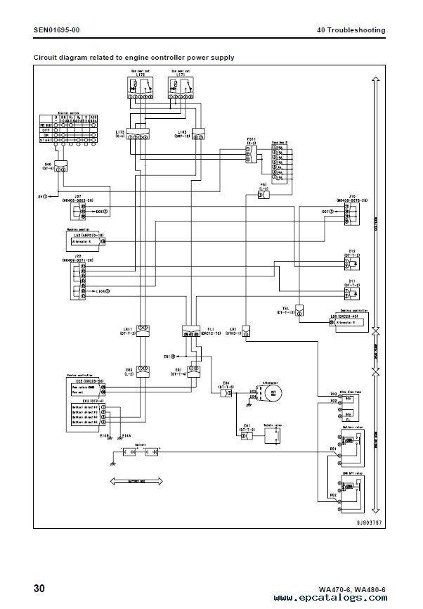Komatsu WA470-6 & WA480-6 Galeo Wheel Loader PDF