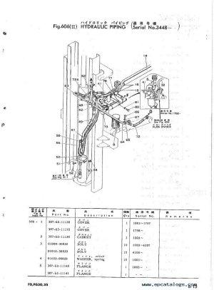 Komatsu Forklift Set of Parts Books PDF